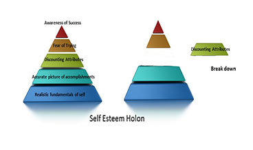selfesteemHolon